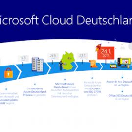 Cloud Computing löst traditionelles Geschäft mit Software-Lizenzen bei Microsoft ab
