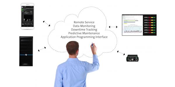 Lenze ermöglicht den Einstieg in eigene IoT-Services der OEMs, © Lenze SE 2017